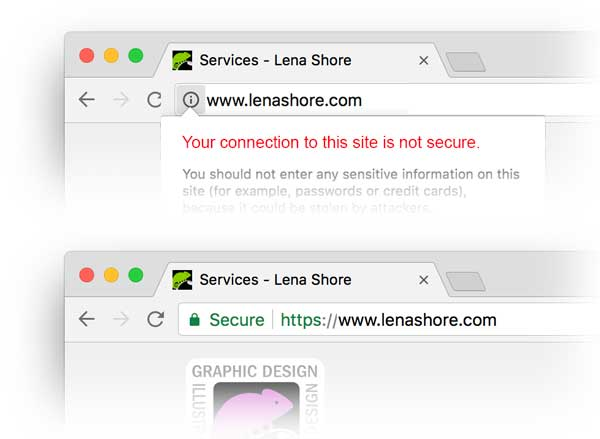 Is your website secure? Should you care? – Lena Shore